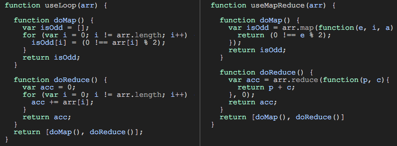 Getting Fancy with the JavaScript For Loop