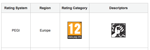 PEGI rating