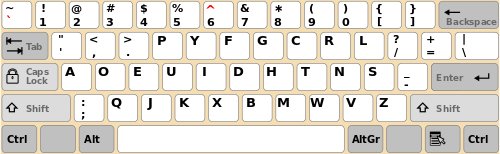 A DVORAK layout. This layout is completely different from AZERTY and QWERTY.
