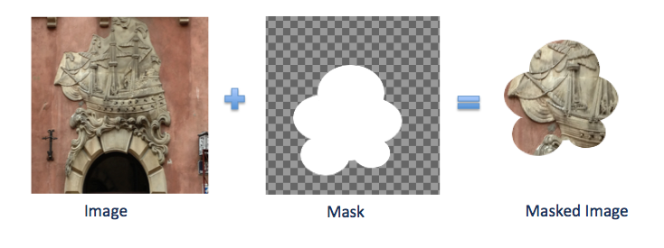 masks can be configured to use either luminance or alpha values for occlusion when the mode is set to luminance white pixels in the mask correspond to