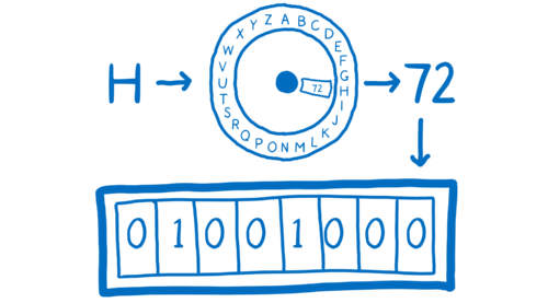 The letter H, put through an encoder ring to get 72, which is then converted to binary and put in the boxes