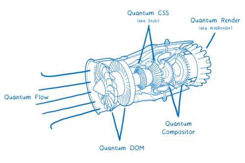 orthographic drawing of jet engine