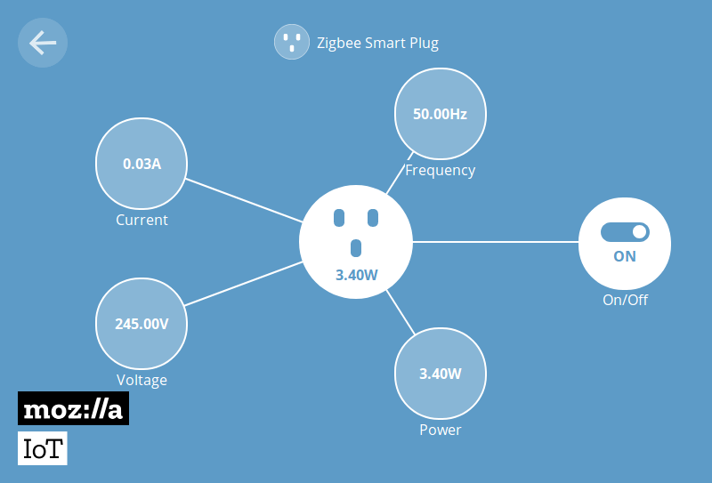 How to build your own private smart home with a Raspberry Pi and