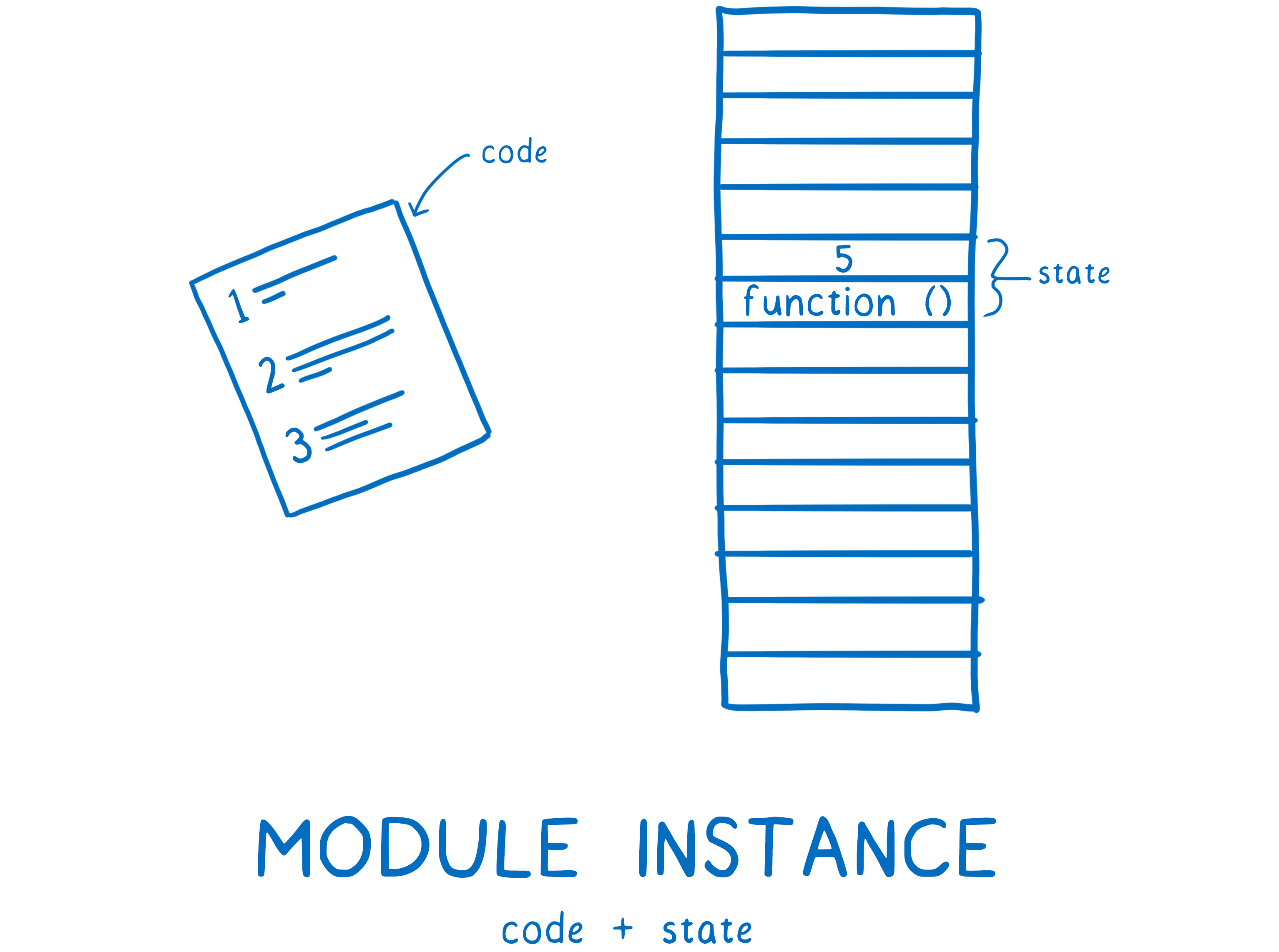 06_module_instance.png