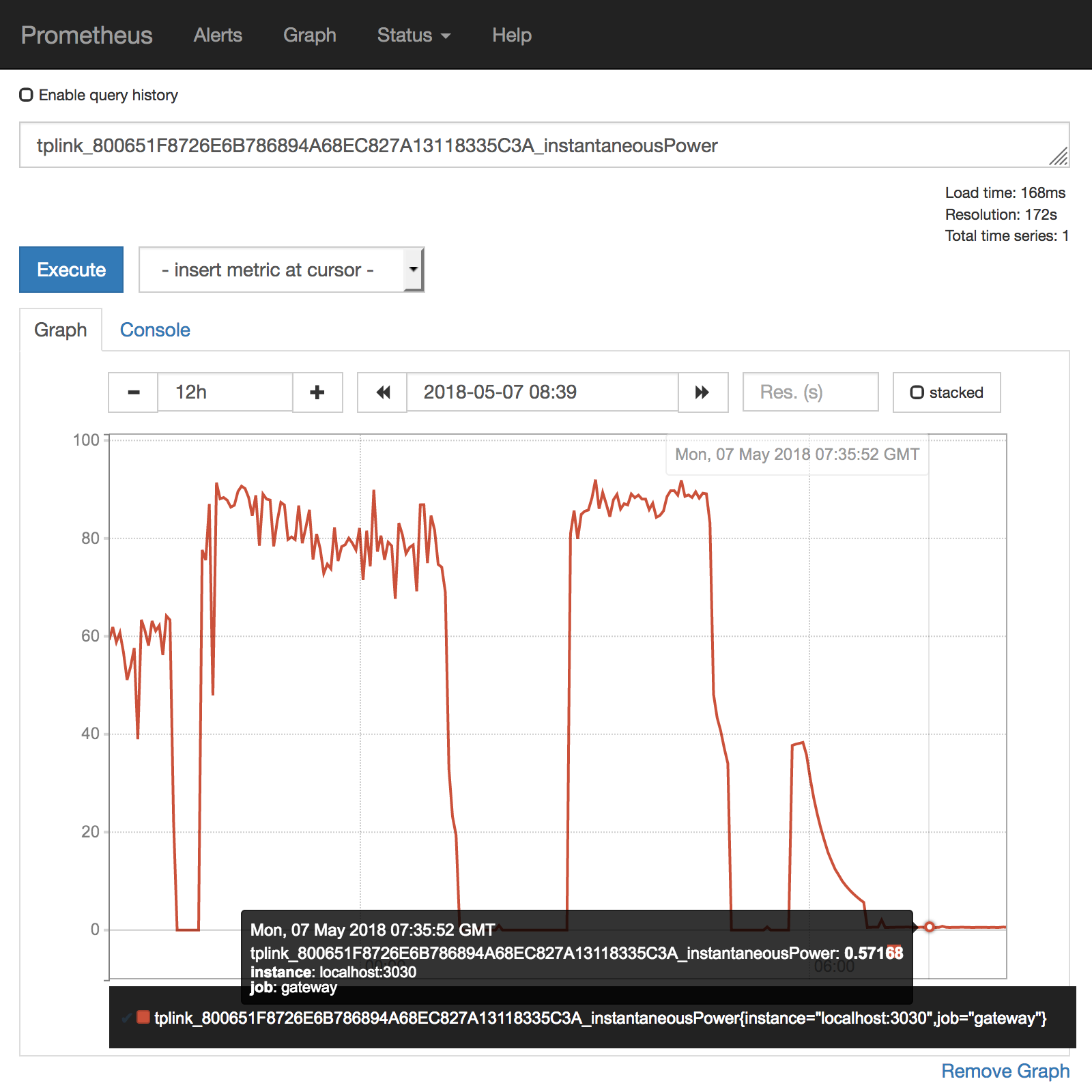 Visualizing Your Smart Home Data With The Web Of Things Mozilla To Set Time New Every For Electric Appliances Supervision As Graph Power Over A Highlight Specific Value