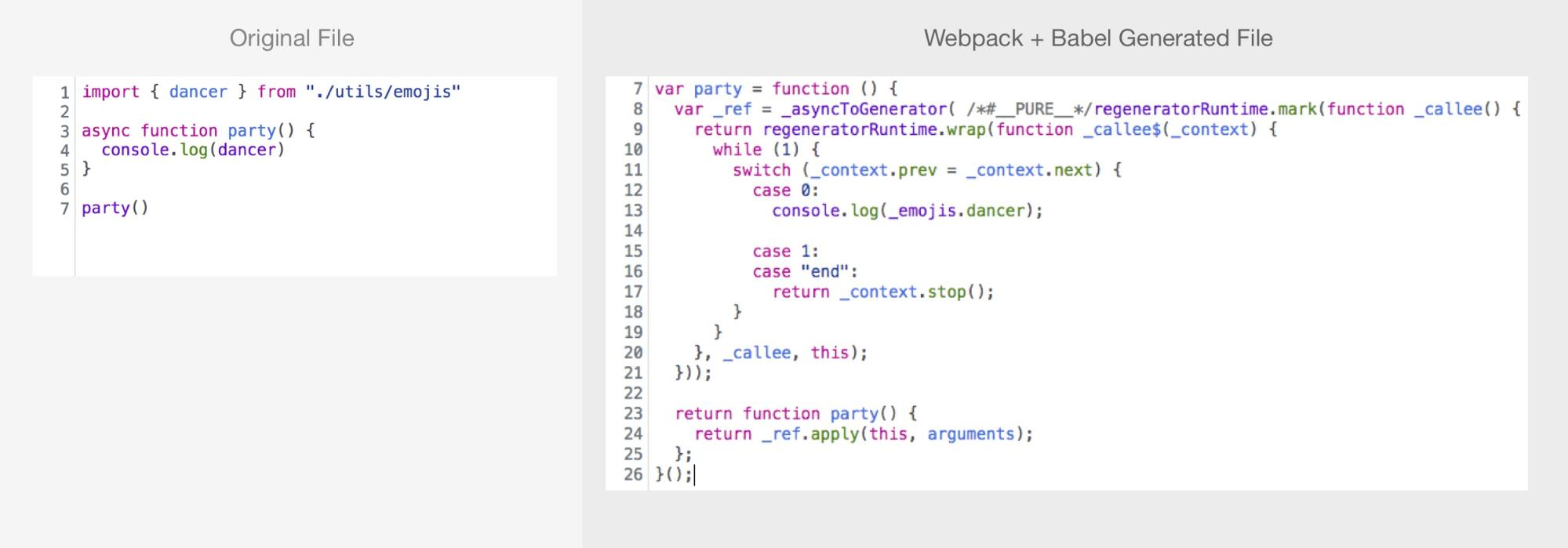 In the example below, we use Webpack and Babel to compile ES Modules and async functions into vanilla JS. The original code on the left is pretty simple. The generated, browser-compatible code on the right is much more complicated.