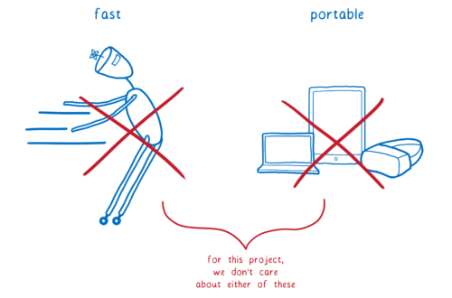 WebAssembly benefits: fast and portable crossed out in red