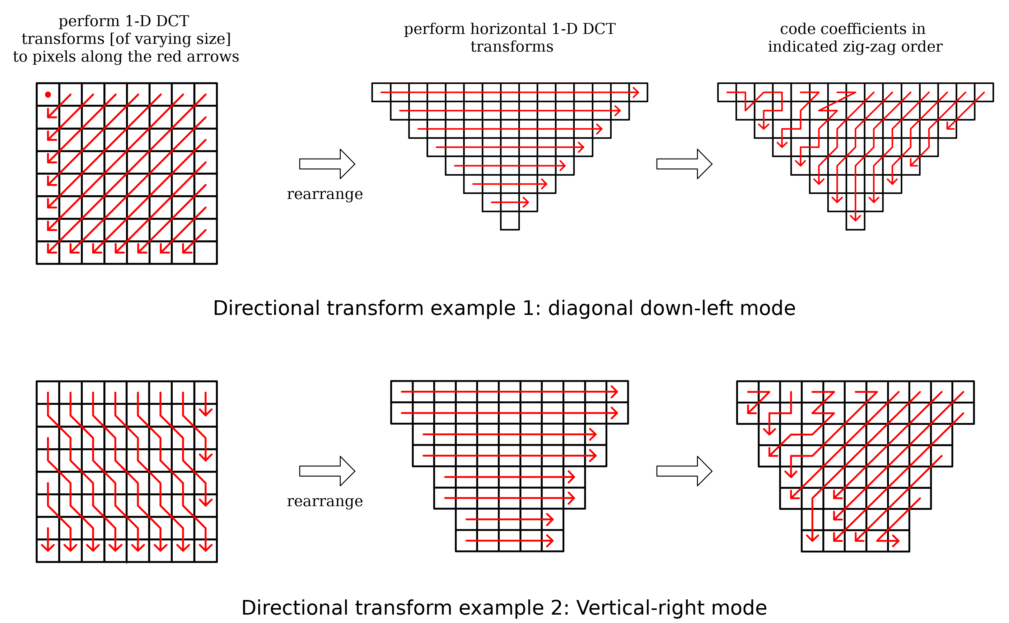 Directional transform example 1: diagonal down-left mode and Directional transform example 2: vertical right mode