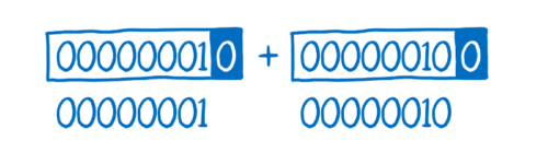 Two lines, the first with boxed numbers from the last image. The second with unboxed numbers.